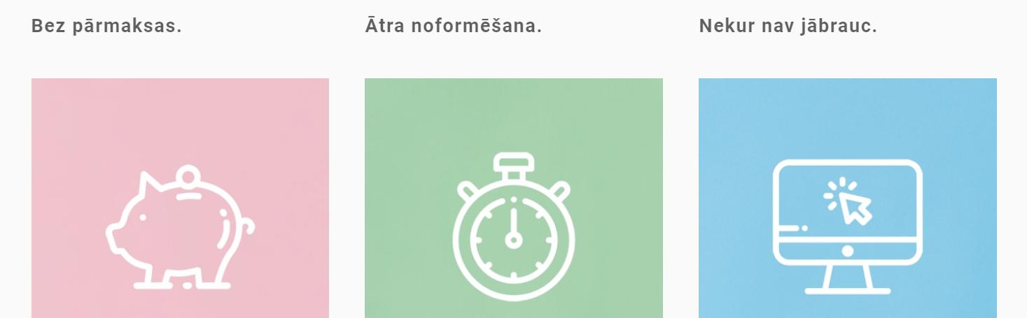 patēriņa kredīts Latvijā