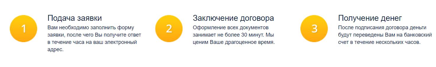piesakies aizdevumam Latvijā