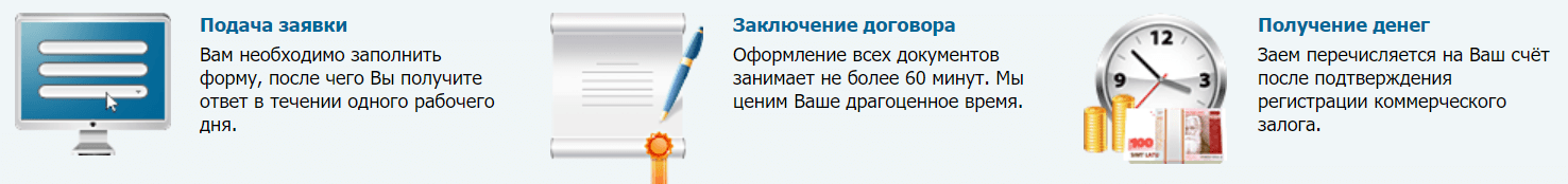 автокредит в Латвии
